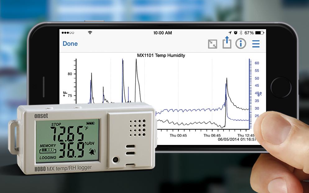 HOBO MX1101 Temperatur/Feuchte-Logger